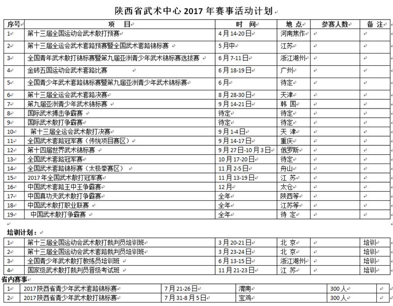 陕西省武术运动管理中心2017年赛事活动计划